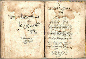 Islamic Manuscript About The Prayer 1122 Ah 1710 Ad