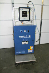 Nordson Eps6 Power Supply With Iso flo Hd Waterborne Electrostatic Paint Pump