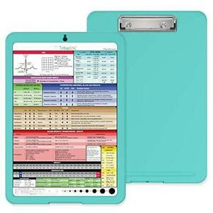 Nursing Clipboard With Storage And Clinical Cheat Sheet By Tribe Rn Nurse