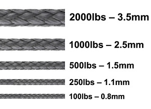 KEVLAR® Black Paracord Super Strong Cord Rope Line 100 2000lbs 1 25 Metres UK GBP 10.95