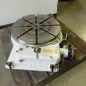 23 5 8 Sip Rotary Table Model Pd 7