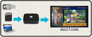 Standalone Digital Signage Media Player Has Template No Server Required