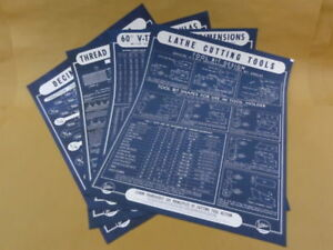 Atlas Press Co Shop Chart Posters 4 Machinist Lathe Tools Decimal Formulas Set 4