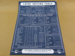 Atlas Press Co Lathe Cutting Tools Design Chart Machinist Lathe Shop Poster