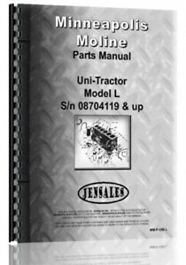 Parts Manual Minneapolis Moline 4 Cyl Uni tractor Sn 08704119 Up