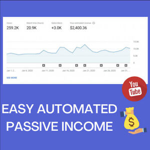 Business For Sale Copy My 12 000 Per Year Online Business Best On Ebay