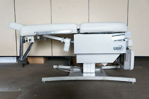 Umf 5020 Power Exam Procedure Table