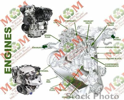 Engine 129 Type Sl320 Fits 94-97 Mercedes S-class 25530