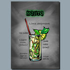 DRINKS AND COCKTAILS Metal Poster Wall Art MOJITO