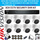 Professional CCTV Kit- 8Ch 5MP Hikvision DVR Recorder & 5MP Full HD Cameras ,HDD