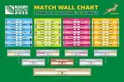 Rugby World Cup 2015 Wall Chart Poster 91.5x61cm