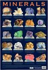 New Minerals Chemical Compounds Mini Poster