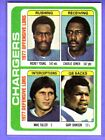 1978 Topps San Diego Chargers  (You Pick) $1.0 USD on eBay