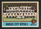 1976 Topps Team Checklists~You Pick~FLAT SHIPPING RATE~Real Front/Back Scans on Ebay