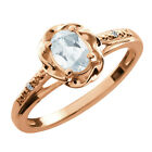 0.44 Ct Oval Sky Blue Aquamarine Diamond Gold Plated Sterling Silver Ring