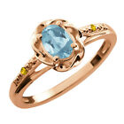 0.57 Ct Oval Sky Blue Topaz Yellow Sapphire Rose Gold Plated Silver Ring