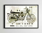 Triumph Motorcycle Diagram POSTER! (Full-size 24x36 or smaller) - Vintage - Art $16.0 USD on eBay