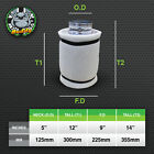 carbon filters for grow rooms