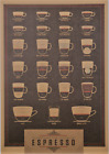 Art Poster Coffee Cup Wall Print Decor Home Entitled Canvas Vintage Kitchen
