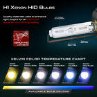 VIPMotoZ 55W Canbus AC Digital Ballast Xenon Conversion Headlight Bulb HID Kit
