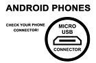 Pet Scanner - The world's lowest cost microchip reader with free app Not Halo