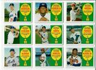 2020 Topps Archives Baseball You Choose All-Star Rookies ALVAREZ ACUNA ALONSO