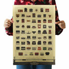 Retro Kraft Paper Poster Room Wall Decor Living Room Bedroom Nostalgic Playbill
