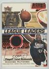 2001-02 Fleer Ultra League Leaders Game-Worn Uniform /450 Dikembe Mutombo HOF on eBay