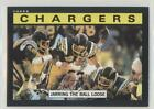 1985 Topps San Diego Chargers Team #367 $1.68 USD on eBay