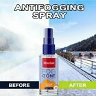 New General Antifogging Agent for Glass  Free Shipping