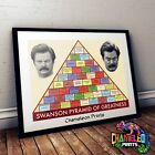 Ron Swanson Pyramid Of Greatness Parks And Recreation Nick Offerman Poster