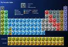 Science Periodic Table Giant 1 Piece  Wall Art Poster O101