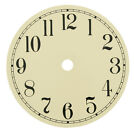 New Round Ivory Styrene Clock Dial - Choose from 4 Sizes!