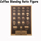 Coffee Bar Decoration Kraft Paper Retro Poster Vintage Picture Wall Sticker