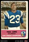 1962 Fleer #80 Paul Lowe Chargers FAIR $6.0 USD on eBay