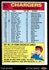1974 Topps  Checklist San Diego Chargers Team Chargers POOR $1.3 USD