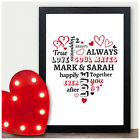 I Love You Personalised Couples Gifts for Her Him Girlfriend Wife Anniversary