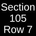 2 Tickets Anaheim Ducks @ Vancouver Canucks 3/26/19 Rogers Arena Vancouver, BC $550.56 USD on eBay