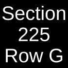 2 Tickets Florida Panthers @ Pittsburgh Penguins 1/5/20 Pittsburgh, PA $131.46 USD on eBay