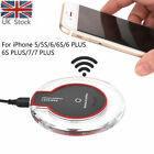 QI Wireless Charging Pad+iPhone Receiver for iPhone 7Plus/6Plus/7/6/5/5S/5C