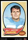 1970 Topps #173 Walt Sweeney Chargers NM/MT $21.0 USD