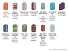Southwest & Tribal inspired designs ~ Jamberry nail wraps ~ HALF sheets