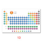 Periodic Table of Elements Poster Educational Knowledge Print Chemistry Chart