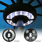 Sunnydaze Patio Umbrella LED Light Outdoor Accessory - Multiple Options