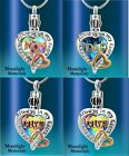 New Always In My Heart Mom Dad Grandma Grandpa Cremation Urn Ashes Necklace