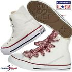 CHAUSSURE CONVERSE 663995c FILLE BLANC CHUCK TAYLOR ALL STAR