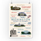 Washington, DC Typography Icons (Art Prints, Wood & Metal Signs, Canvas, Tote)