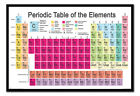 Periodic Table Of Elements Poster MAGNETIC NOTICE BOARD Inc Magnets | UK Seller