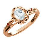 0.45 Ct Oval Sky Blue Aquamarine Red Garnet Rose Gold Plated Silver Ring