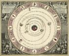 MP68 Vintage 1708 Zodiac Astronomy Constellations Celestial Map Poster A1/A2/A3